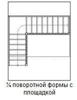 form3