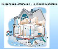 Воздушное отопление в частном доме
